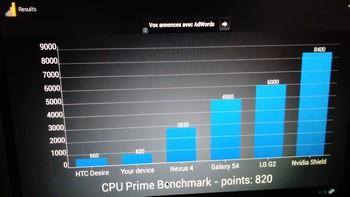 BPi1200MHzBenchmark