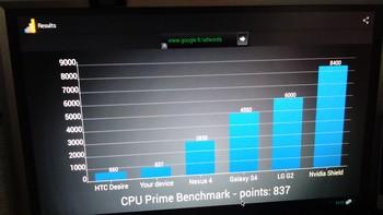 BPi1248MHzBenchmark