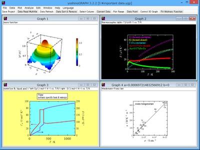 various_graphs