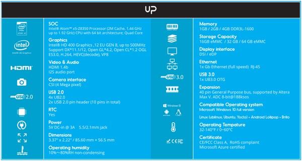 UP caractéristiques01